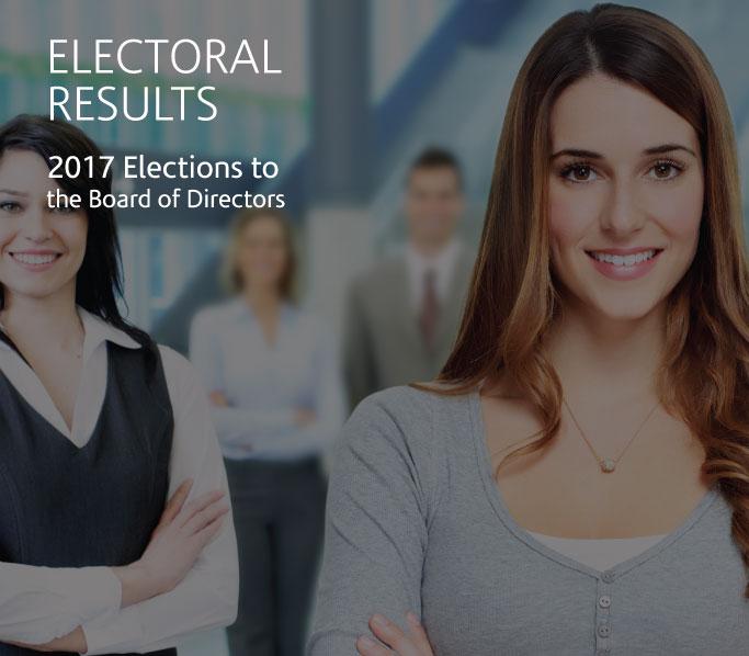 Electoral result